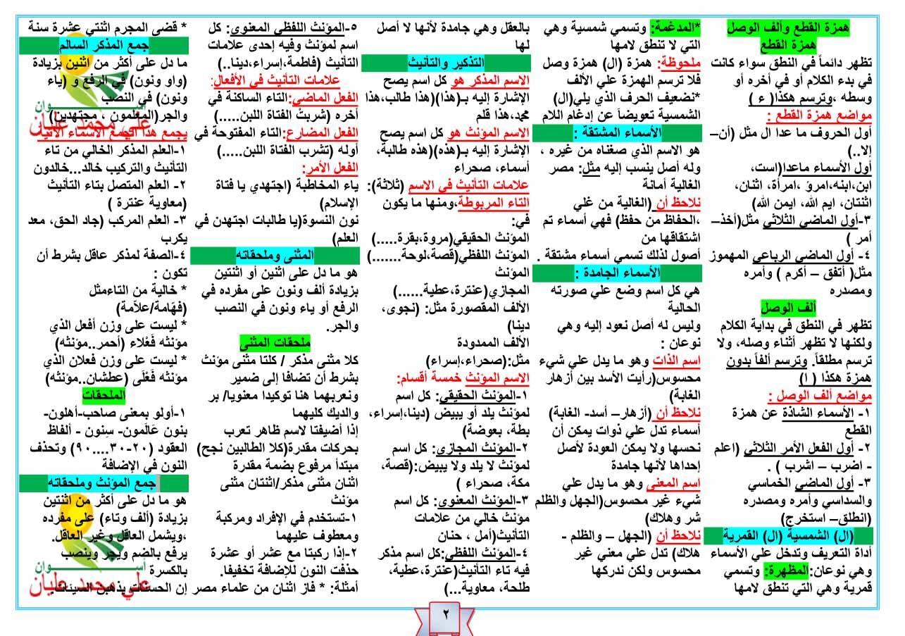 قواعد اللغة العربية المبسطة pdf