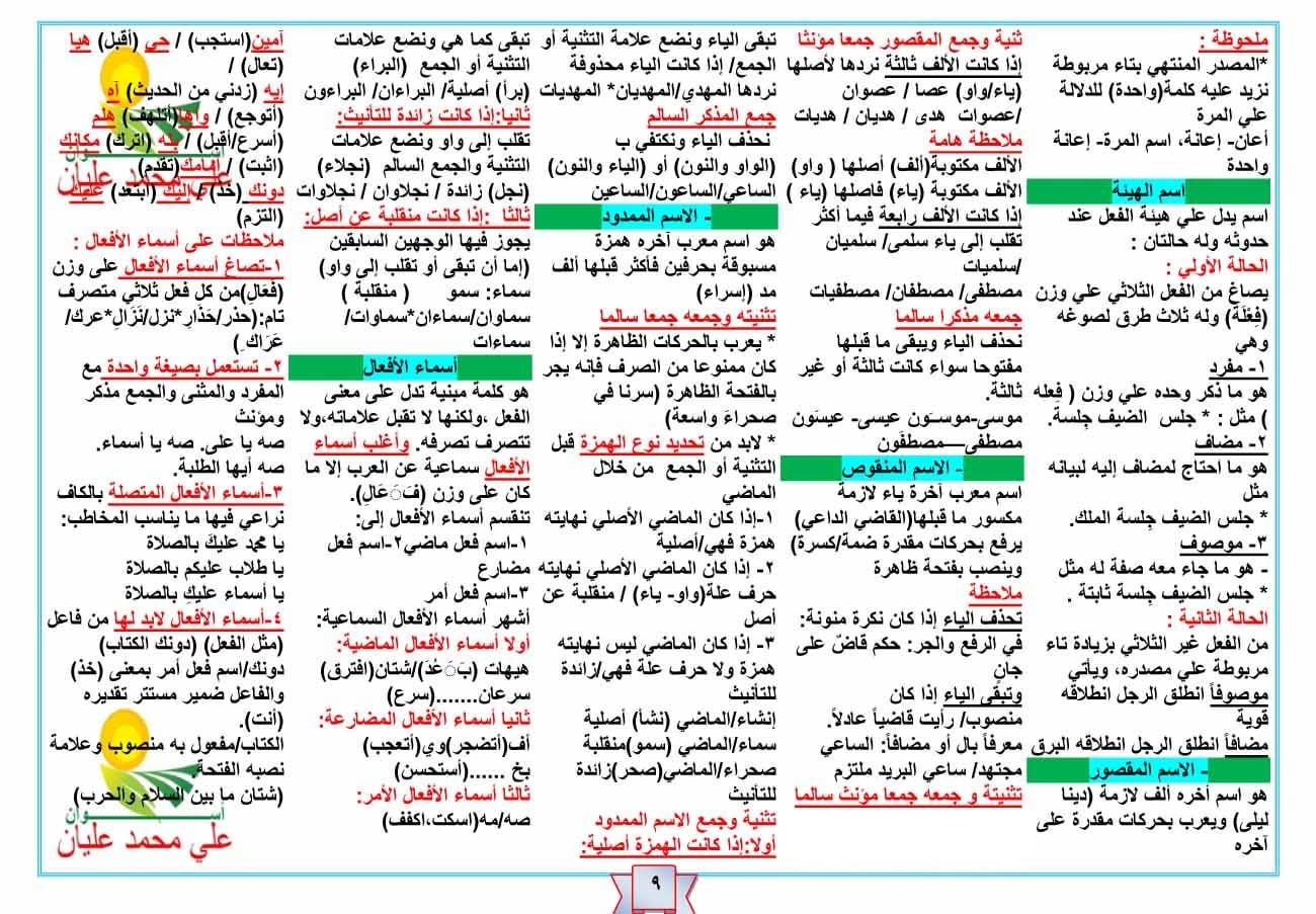 جميع قواعد اللغة الانجليزية مع الشرح pdf توجيهي